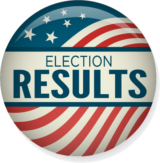 April 2, 2019 Spring Election Results